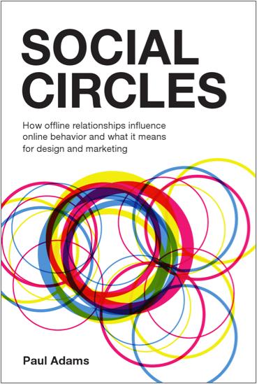 Paul Adams, circles social
